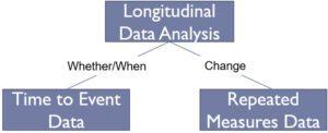 Informing · Curran-Bauer Analytics